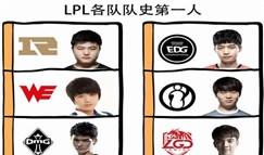 网友评LPL战队队史第一人 UZI存在争议