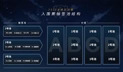 2018英雄联盟全球总决赛:抽签仪式指南