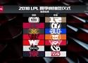 LPL夏季赛分组产生 东部赛区竞争更加激烈