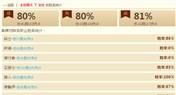 自组龙牧80%胜率上传说:炉石玩家心得分享