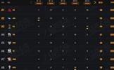 虎牙天命杯:延续火热状态高歌猛进,AG单场豪取58分晋级决赛