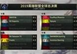 S9小组赛综述:欧韩赛区成为最大赢家