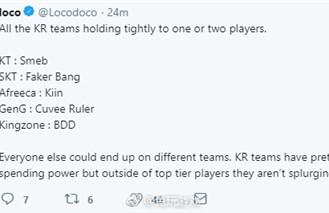 Locodoco:Faker和Bang将会继续留在SKT