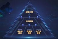 王者荣耀城市联赛高燃战火,大众赛事新体系开启全民电竞时代