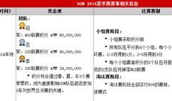 2014韩国OGN职业联赛赛事规则 对阵信息