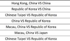 AESF官方:亚运会的录像将在今晚6点公布