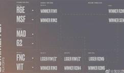 LEC夏季常规赛最终积分榜:RGE排名第一