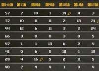 PCM总决赛D2:三大战队争夺两张世界赛门票