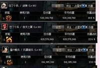 DNF剑魂vs红眼vs漫游vs大枪 起源版本实战对比