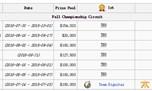 HGC风暴英雄世界锦标赛:秋季赛区域赛赛程