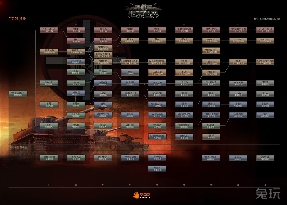 坦克世界之坦克类别简介 苏系科技树解析