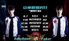 S5中国队失利原因 中国队和韩国队全面对比