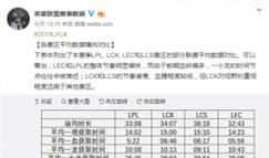 四大赛区数据对比:LCK和LPL区别到底在哪