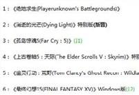 新内容不断推出 胜博发官网Steam销量三连冠