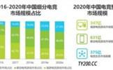 展望2020X8电竞浅析中国电竞未来的发展方向