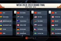KG MGB获直邀 WESG全球总决赛DOTA2分组及解说公布