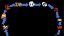 各赛区进入循环模式 WE战队粉丝又自黑起来