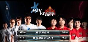 S5比赛图集:小组赛第三日 H2K vs BKT