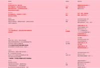 DNF1月17日更新后活动一览 详细内容和个人评测