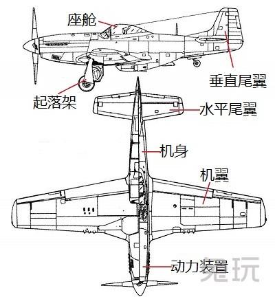 飞机电路实物图