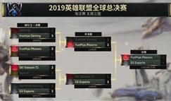 Perkz四杀亚索 G2击落SKT晋级决赛会师FPX