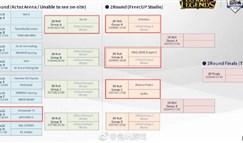 KeSPA赛程公布:新阵容SKT第一轮20日参战