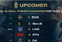 战队实力排行榜:EDG排名第一 LNG升至第三