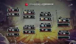RNG锁定S8小组赛席位 RW静候季军战对手