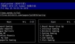 台湾论坛评LPL抽签:RNG、IG将会打穿东部