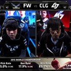 S5比赛图集:小组赛第五日 FW vs CLG