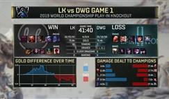 LK偷家赢下DWG 各种反转引网友热议