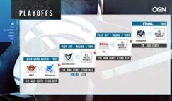 LCK出线情况分析:SKT竟有可能缺席世界赛?