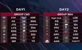 PCPI2决赛阶段战队分组、赛程正式公布