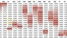 0.26%的机会?iG进入季后赛仍存在理论可能