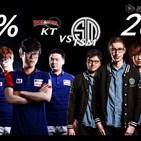 S5比赛图集:小组赛第二日 KT vs TSM
